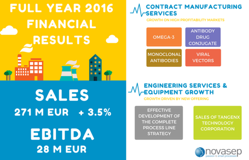 2016 FInancial Results V4