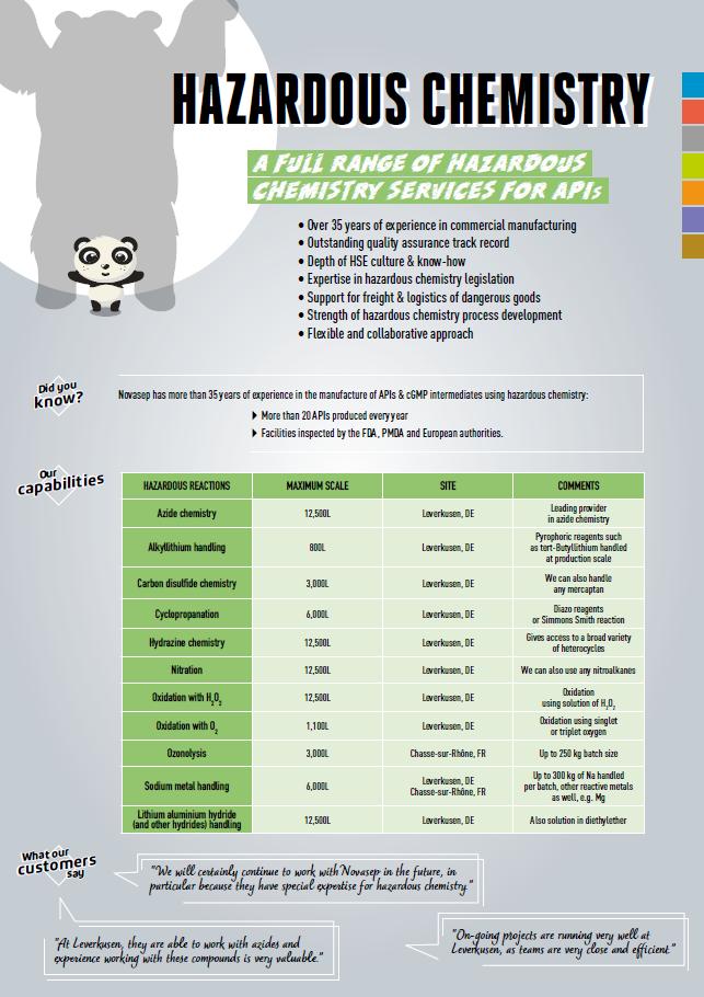 A full range of hazardous chemistry services for APIs Novasep