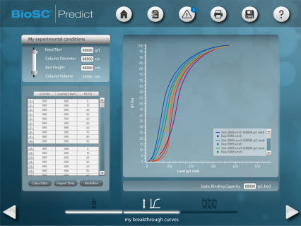 BioSCpredict MyBreakthroughCurves