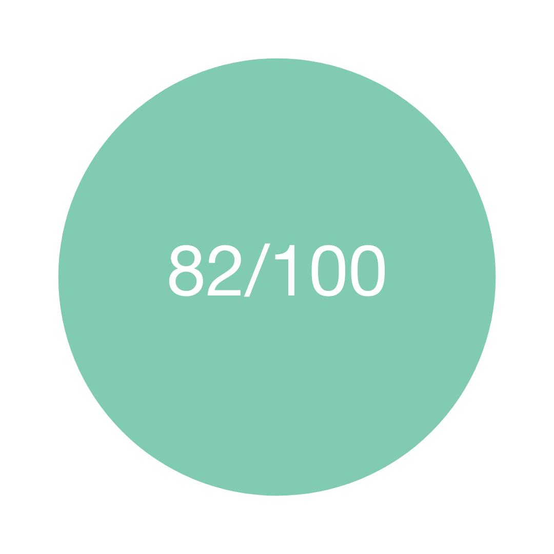Novasep gender equality index FH 2020
