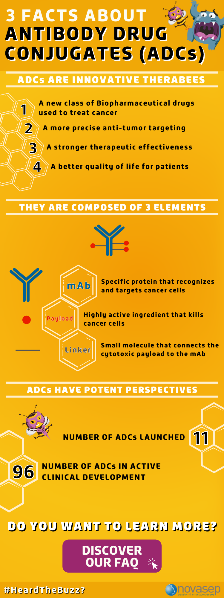 Novasep 3 Facts About ADCs