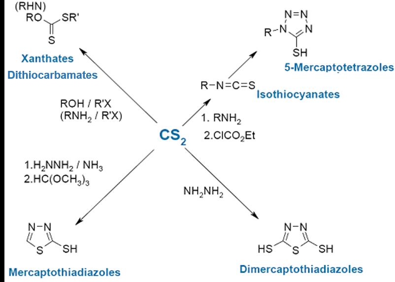 Novasep Hazardous Reactions Carbon Disulfide