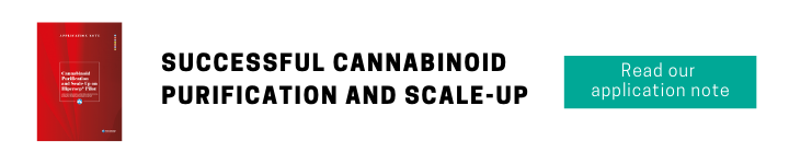 Cannabinoid Purification Application Note Web Banner Mini