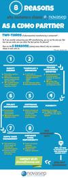 Pharma Cdmo Infographics FINAL