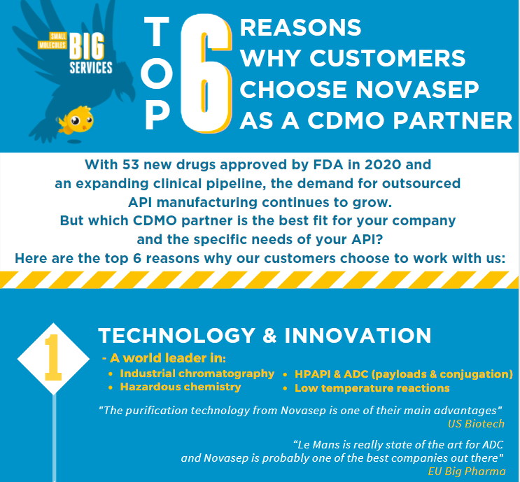 Top 6 Reasons Why Customers Choose Novasep As A CDMO Partner Thumbnail