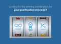 BioSC® Pilot, the winning combination for your biologics purification
