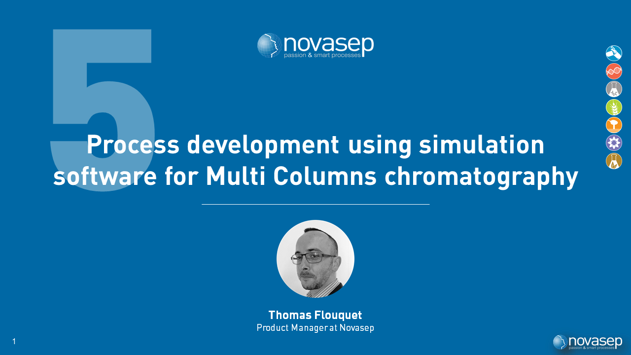 Process development using simulation software for Multi-Column Chromatography