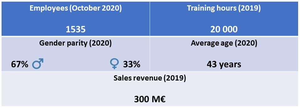 2020 HR KPIs V4 Cropped