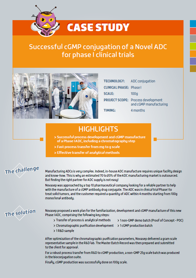 ADC manufacturing - Novasep